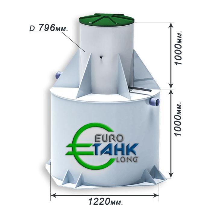 Евротанк 3 лонг